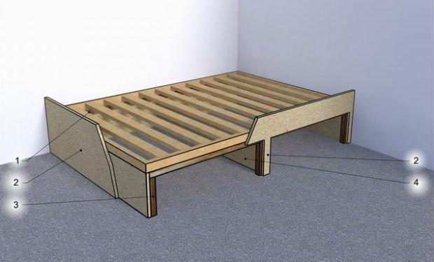 Podest Pod Materac Zamiast łóżka Portal Wnętrzarski